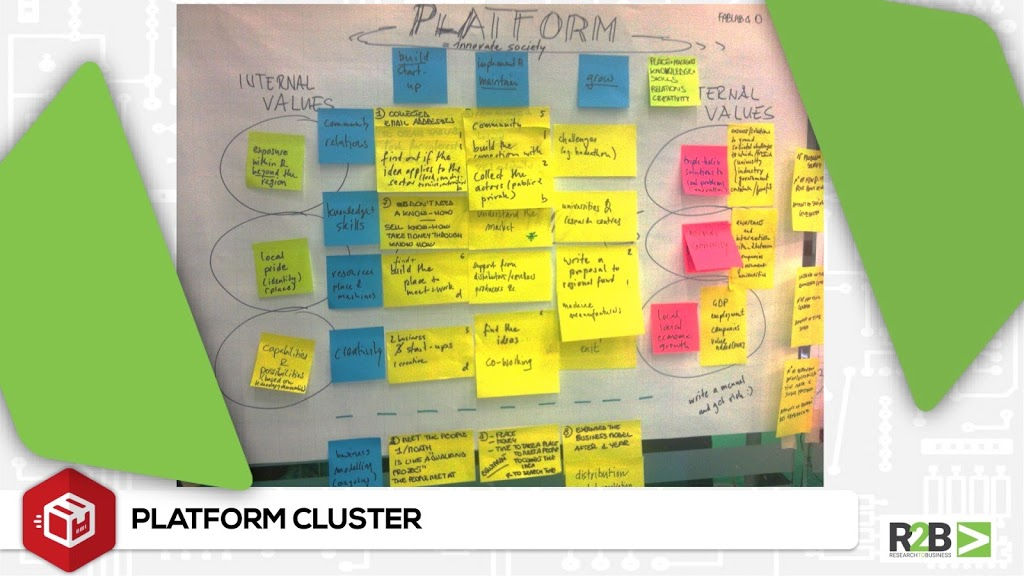 Day 2: clusters from the B2B working group